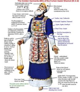 kleding-hogepriester-parashat-tetsave-beth-hamidras